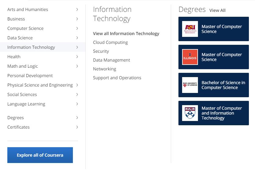 Coursera Courses Pros Cons