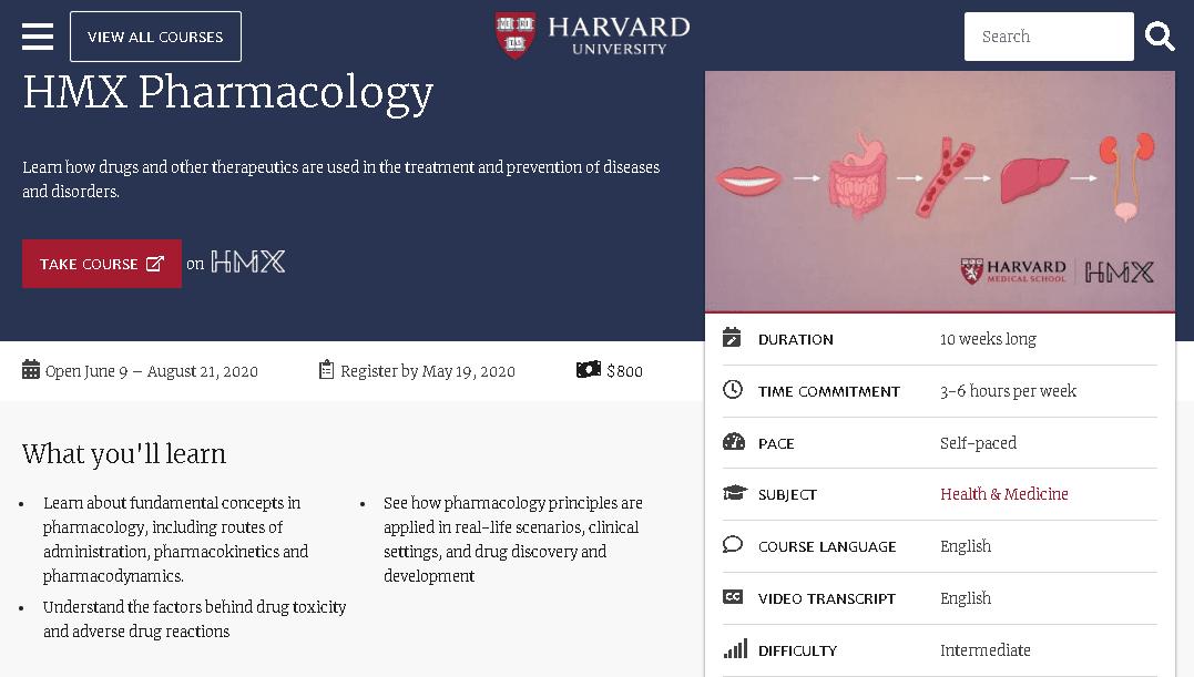 HMX Pharmacology – HMX