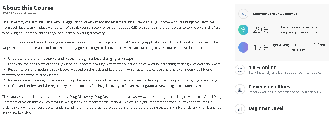 coursera drug discovery description
